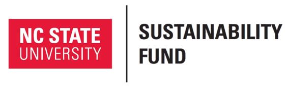 Sustainability Fund