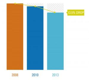 2013-GHG-Emissions